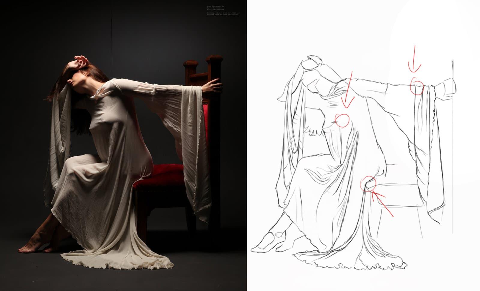 Comment dessiner les vêtements ?
