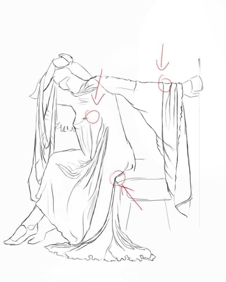 comment dessiner les vêtements? pli de fin tombant d'extrémité